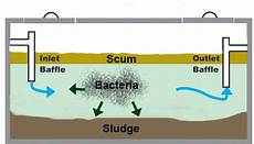 Septic Tanks Bacteria Why Do Septic Tanks Struggle In Winter Envii Home And