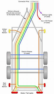 Car Trailer Light Wiring Trailer Wiring Diagram Lights Brakes Routing Wires