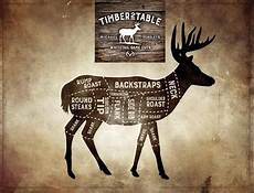 Meat Processing Chart 5 Reasons To Butcher Your Own Deer This Season Realtree Camo