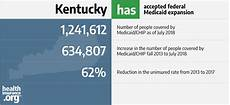 Ky Food Stamps Income Chart 2019 Kentucky And The Aca S Medicaid Expansion Eligibility