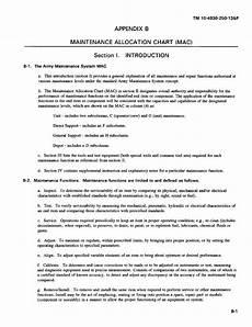 Mac Chart Army Appendixb Maintenance Allocation Chart Mac