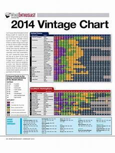 Vintage Chart 2014 Vintage Chart Wine