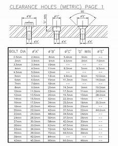Screw Counterbore Size Chart Clearance Holes Charts