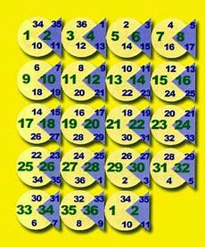 Play Whe Chart For Today Play Whe Numbers Play Whe Charts