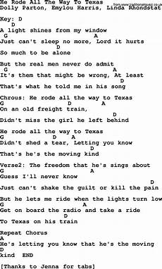 The Kind Of Light That Shines On Texas Pdf The Kind Of Light That Shines On Texas Pdf Heavenlybells Org
