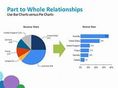 What Type Of Chart To Use To Compare Data Bar Chart For Comparing Across