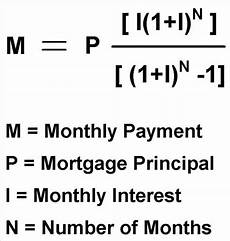 Payment Formula How To Calculate Loan Costs Sapling
