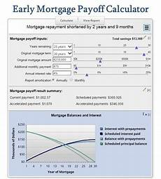 Time To Pay Off Loan Calculator Early Mortgage Payoff Calculator Be Debt Free Mls