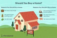 Should I Buy An House Should I Buy A House Or Should I Wait