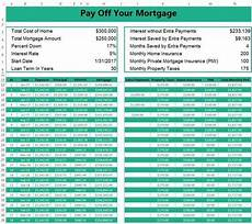 Early Mortgage Payoff Calculator Excel Mortgage Spreadsheet Excel Spreadsheet Mortgage