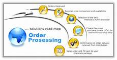 Order Processing Order Processing Am Web Solution