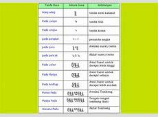 Aksara Jawa Hanacaraka dan Contoh   PinterPandai