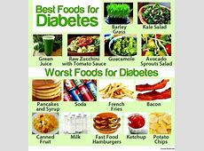5 Foods you should never eat if you are diabetic