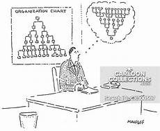 Funny Organizational Chart Organisation Chart Cartoons And Comics Funny Pictures