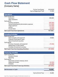 Cash Flow Examples Cash Flow Statement Template For Excel Statement Of Cash