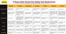 Diet Chart For 40 Year Old Indian Woman In Hindi Pin On Jaya S Diet