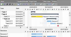 Gantt Chart Library Top 5 Gantt Chart Libraries For Vue Js Dzone Web Dev