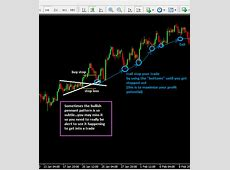 Bullish Pennant Chart Pattern Forex Trading Strategy