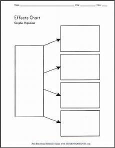 Flow Chart Graphic Organizer Printable Effects Chart Blank Graphic Organizer Worksheet