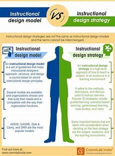 Instructional Design Models Instructional Design Models Vs Instructional Design