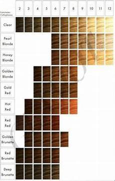 Sebastian Cellophanes Color Chart Sebastian Professional Cellophanes Color Chart Hair