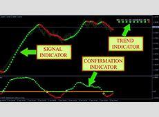 Renko Maker Pro Trading System Review   Honest Forex Reviews