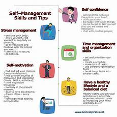 Different Skills Self Management Skills List Definition Tips