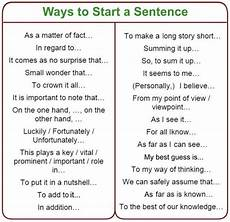 Words To Start A Paragraph In An Essay Ways To Start A Sentence Learn English English