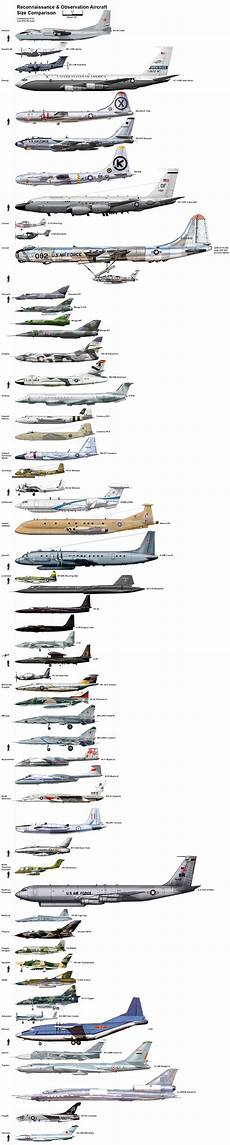Fighter Aircraft Comparison Chart Reconnaissance Observation Aircraft Size Comparison