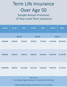 Term Insurance Rates Chart Term Life Insurance Over Age 50 Behr Insurance