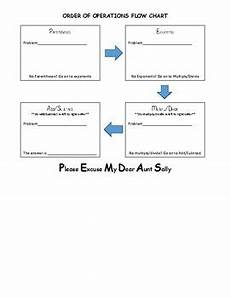 Order Of Operations Flow Chart Order Of Operations Flow Chart By Valerie S Variety Tpt
