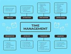 Time Mapping Template 21 Amazing Mind Map Templates You Can Use Now