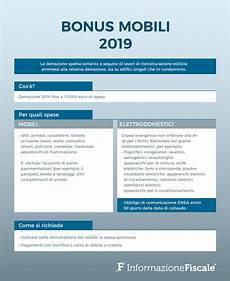 entrate mobili bonus mobili 2019 requisiti spese ammesse e come