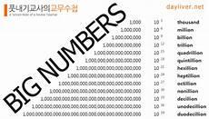 Billion Trillion Chart 영어로 큰 수 Million Billion Trillion 그 다음은