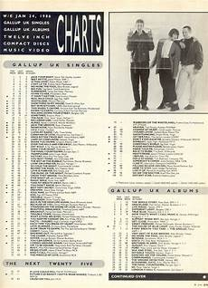 Single Charts 1988 You Keep Me Hangin On Wikipedia
