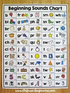 Sounds Chart Beginning Sounds Chart Teaching Phonics Phonics Sounds