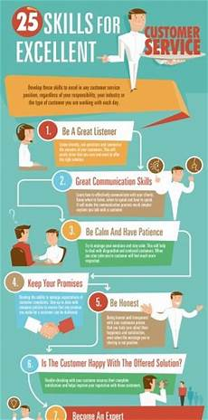 Describe Good Customer Service Skills It S A Fact That You Need These 25 Skills In Order To