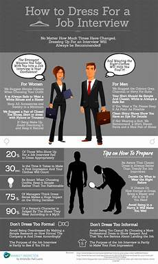 What Should A Woman Wear To An Interview How To Dress For A Job Interview Market Inspector