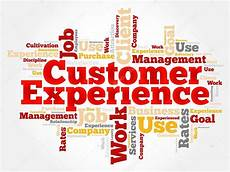 Another Word For Customer Experience Customer Experience Word Cloud Stock Vector 169 Dizanna