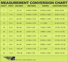 Big And Measurement Chart Measurement Conversion Chart For Our International