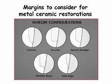 Crown Margin Design Cervical Margin Design