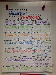 2nd Grade Math Strategies Anchor Chart Trendinginmath Elementary Math Math Anchor Charts