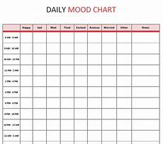 Mood Behavior Chart Daily Mood Chart Mental Health Worksheet Mental Health