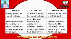 Simple Compound Complex Sentences Simple Compound Complex Sentences English Inaiyathil