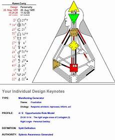 Human Design America Free Chart Free Gifts Download Page
