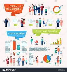 Family Structure Family Infographic Poster With Family Evolution Members