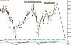 Elliott Wave Charting Tools Ftse Elliott Wave Technical Analysis 15th August 2013