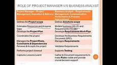 Strengths Of A Manager Role Of Project Manager V S Business Analyst Youtube