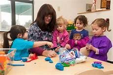 Physical Development In Early Childhood Cognitive And Physical Early Childhood Development