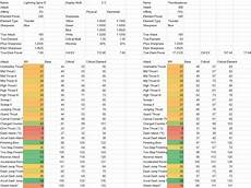 Mhw Weakness Chart Mhworld Some Info On Elemental Damage Caps And